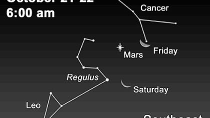 Stargazing week of Oct. 17.